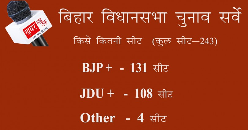 bihar poll